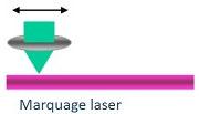 laser-marquage